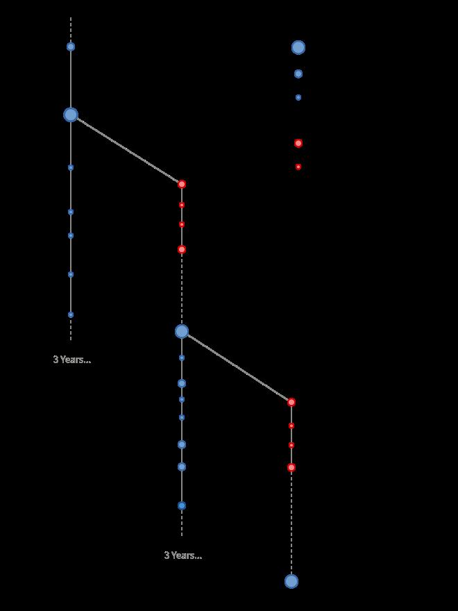 gtk-versioning-scheme