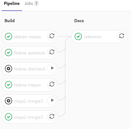 The GTK3 CI pipeline